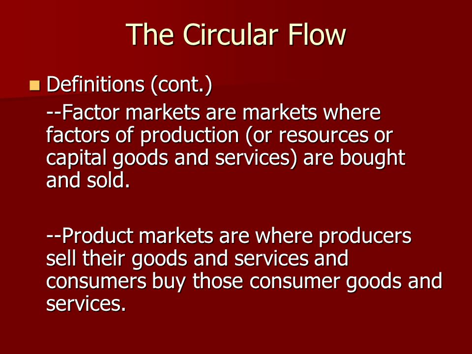 The Circular Flow Definitions (cont.) Definitions (cont.) --Factor markets are markets where factors of production (or resources or capital goods and