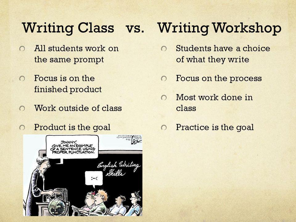 How it works During the time you have to write each assignment you will get… Examples of the type of writing Mini lessons from the teacher Independent work time A preliminary grade Conference time