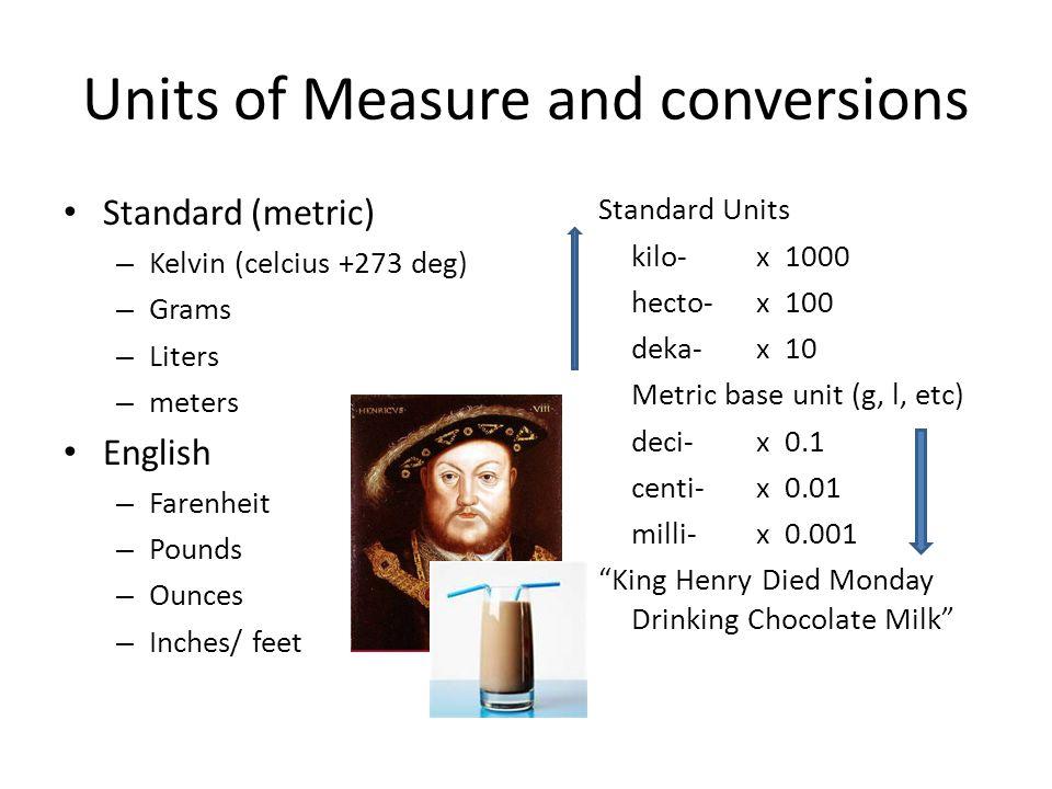 Units of Measure and conversions Standard (metric) – Kelvin (celcius +273 deg) – Grams – Liters – meters English – Farenheit – Pounds – Ounces – Inche