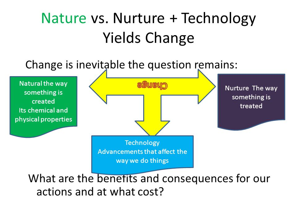 Nature vs. Nurture + Technology Yields Change Change is inevitable the question remains: What are the benefits and consequences for our actions and at