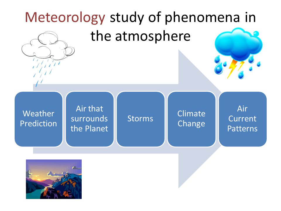 Meteorology study of phenomena in the atmosphere Weather Prediction Air that surrounds the Planet Storms Climate Change Air Current Patterns