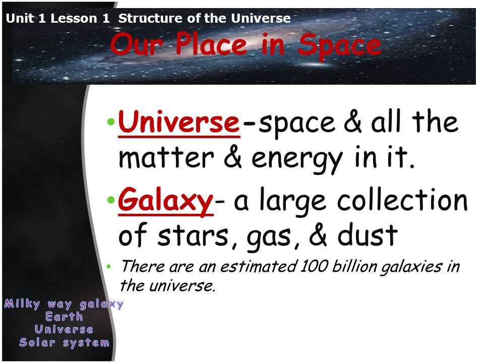 Types of Galaxies Spiral galaxies are shaped like pinwheels.