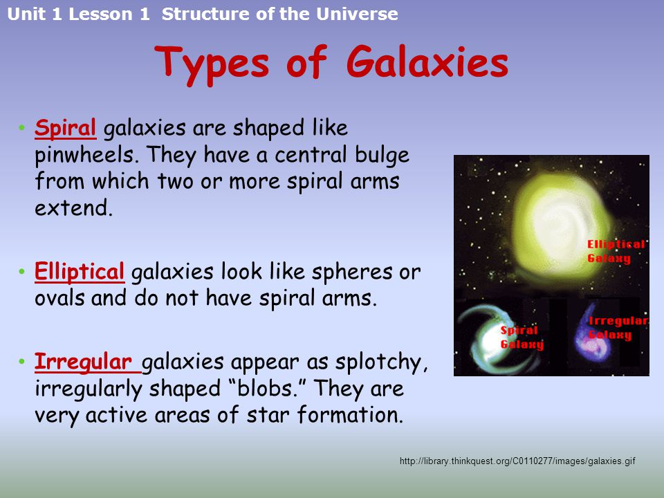 Types of Galaxies Spiral galaxies are shaped like pinwheels. They have a central bulge from which two or more spiral arms extend. Elliptical galaxies