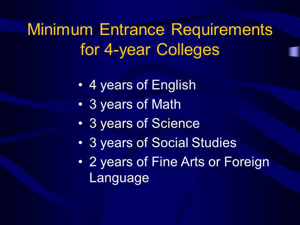Minimum Entrance Requirements for 4-year Colleges 4 years of English 3 years of Math 3 years of Science 3 years of Social Studies 2 years of Fine Arts or Foreign Language