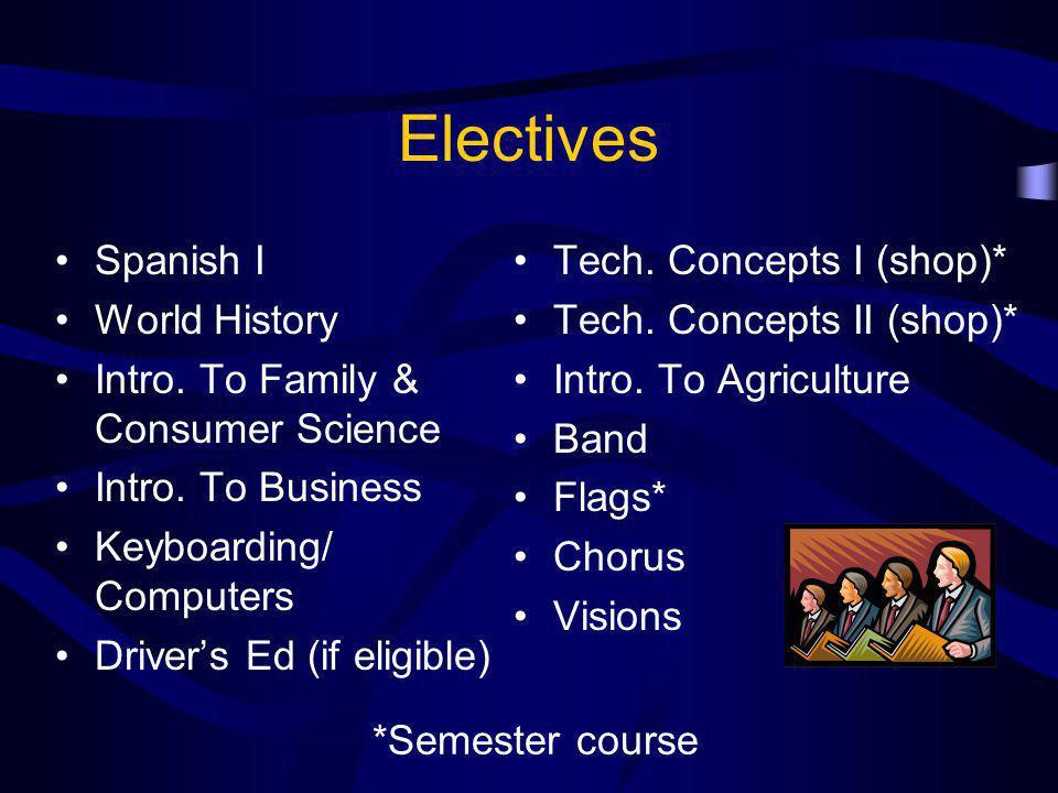 Electives Spanish I World History Intro.To Family & Consumer Science Intro.