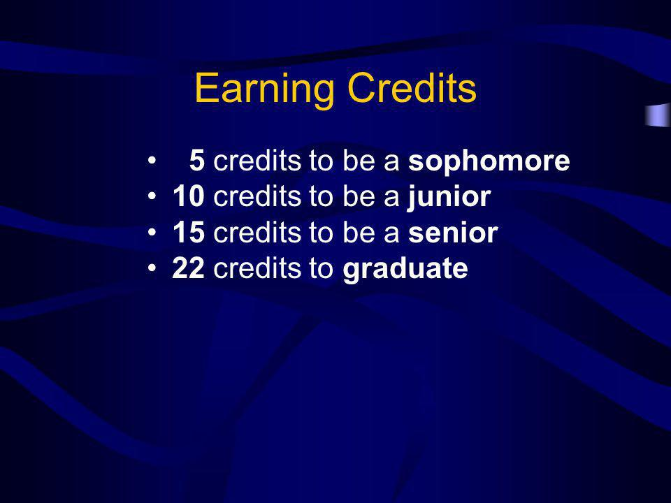 Earning Credits 5 credits to be a sophomore 10 credits to be a junior 15 credits to be a senior 22 credits to graduate