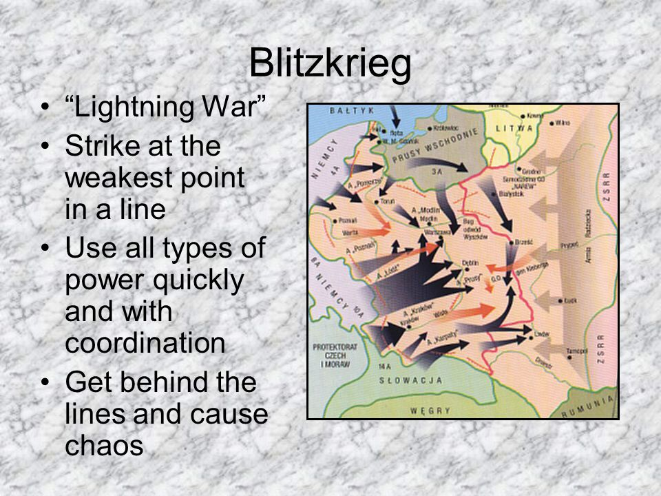 Blitzkrieg Lightning War Strike at the weakest point in a line Use all types of power quickly and with coordination Get behind the lines and cause chaos