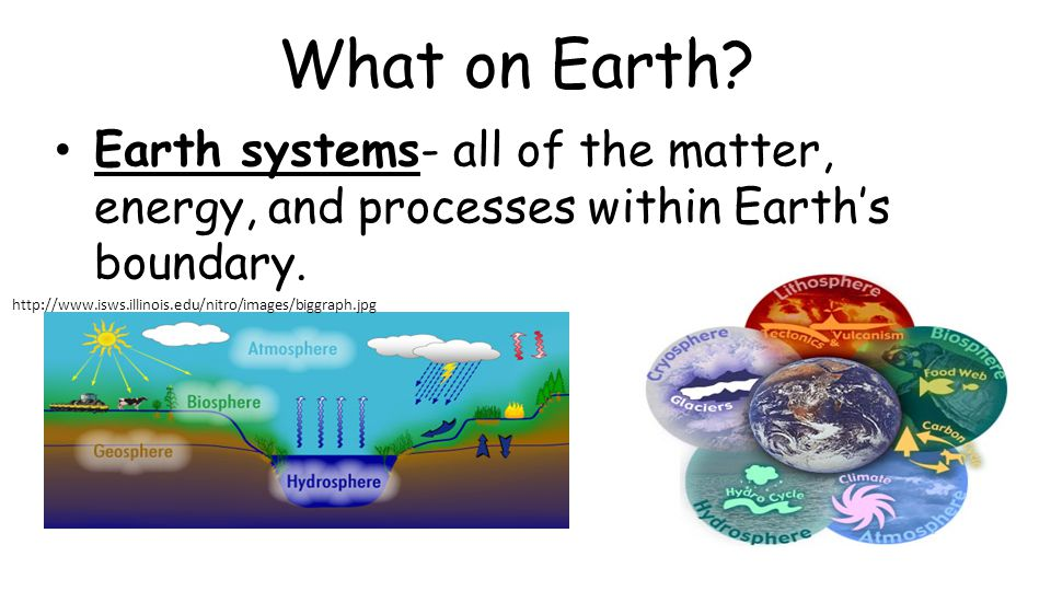 What on Earth? Earth systems- all of the matter, energy, and processes within Earth's boundary. http://www.eduweb.com/portfolio/earthsystems/images/pr