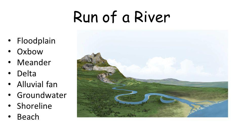 Run of a River Floodplain Oxbow Meander Delta Alluvial fan Groundwater Shoreline Beach Unit 1 Lesson 3 Erosion & Deposition