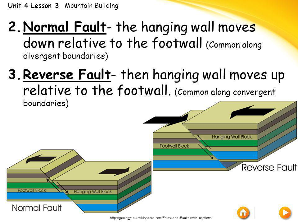FAULTED Fault- a crack formed when large blocks of rock break & move past each other. 3 Main Kinds of Faults 1.strike-slip fault-fault blocks move pas
