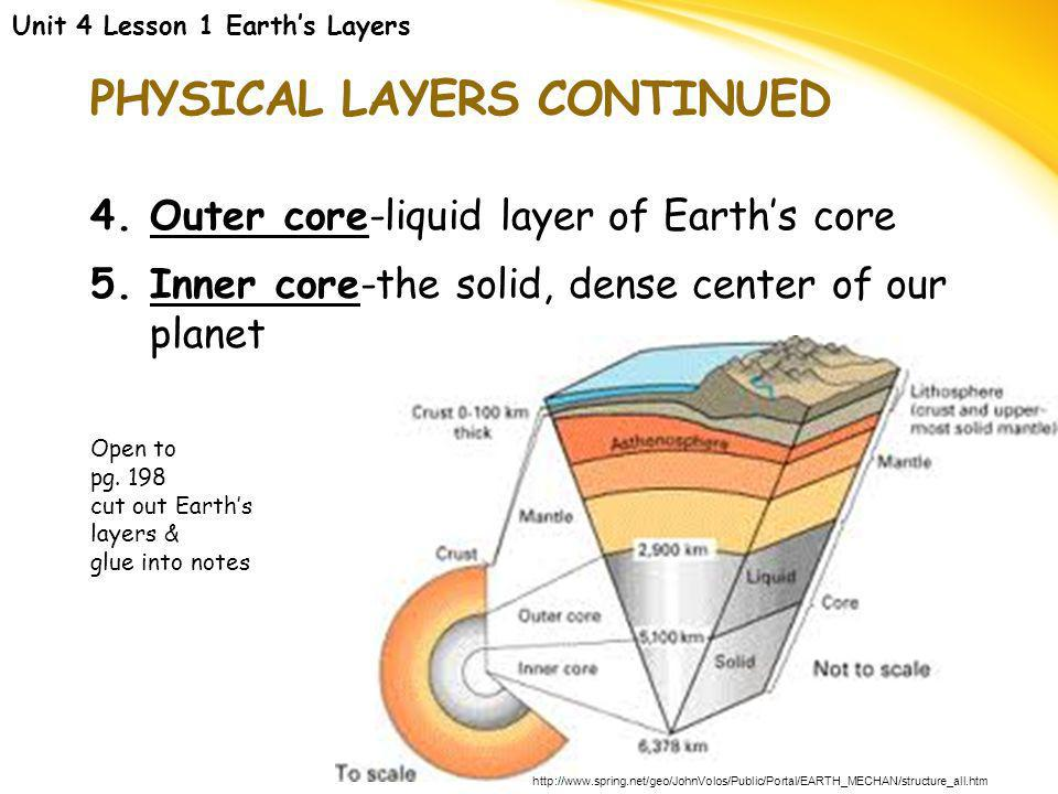 PHYSICAL LAYERS CONTINUED 4.Outer core-liquid layer of Earth's core 5.Inner core-the solid, dense center of our planet Open to pg.