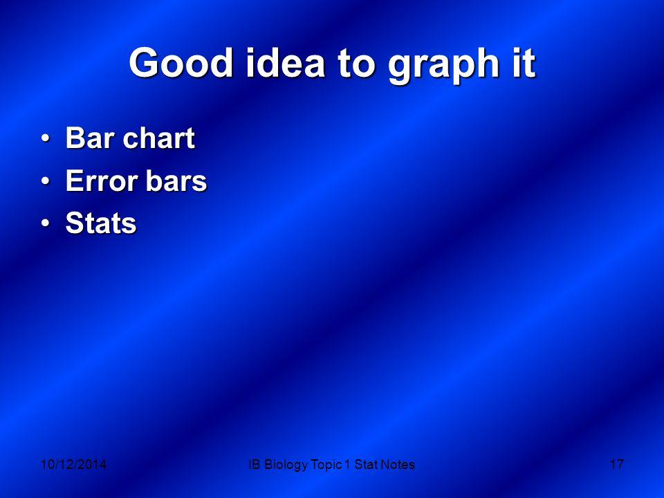 Good idea to graph it Bar chartBar chart Error barsError bars StatsStats 10/12/2014IB Biology Topic 1 Stat Notes17