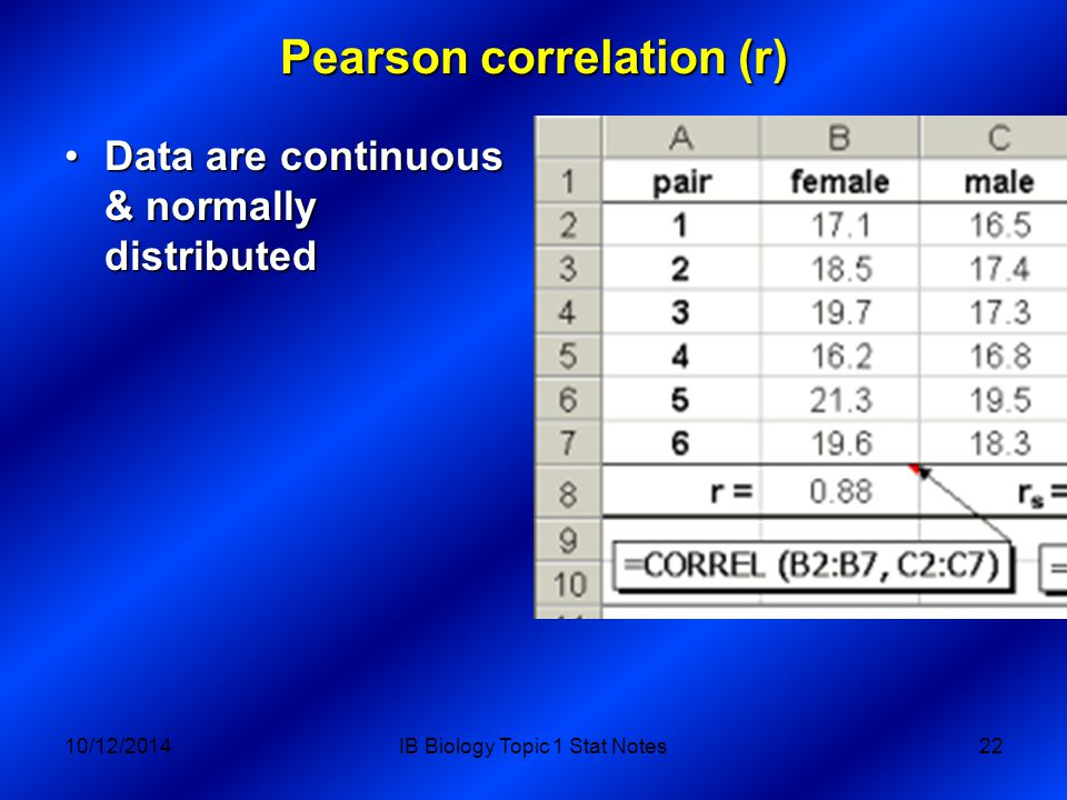 Pearson correlation (r) Data are continuous & normally distributedData are continuous & normally distributed 10/12/2014IB Biology Topic 1 Stat Notes22