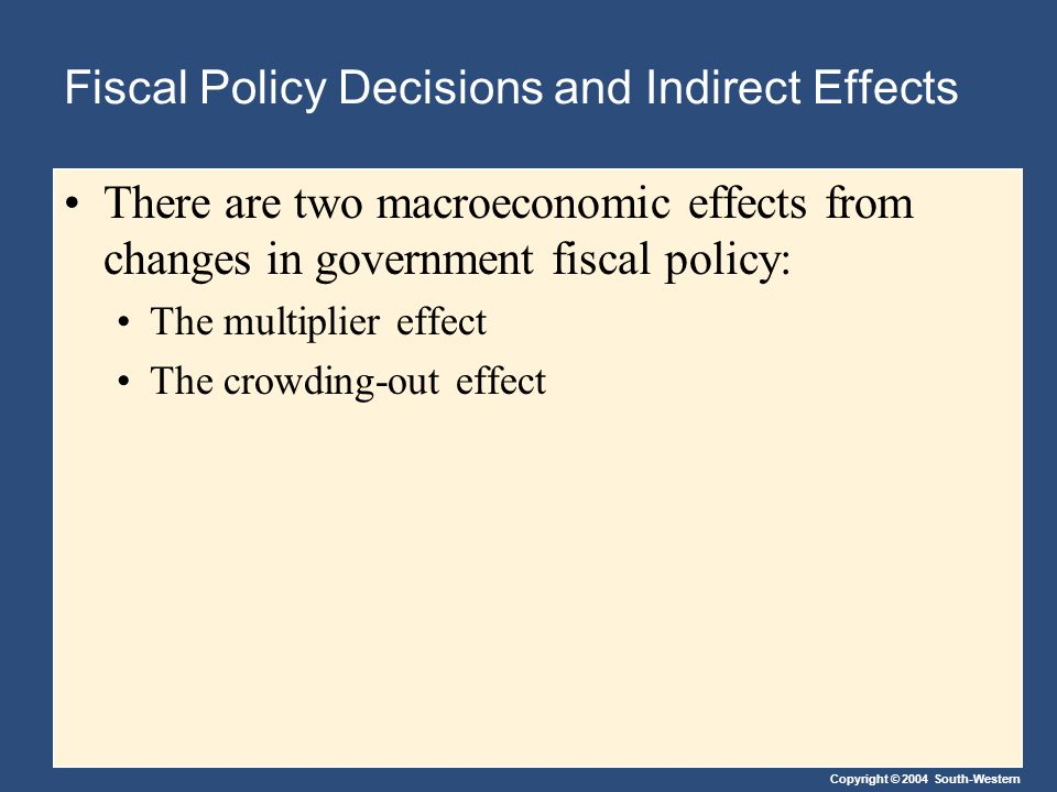 Copyright © 2004 South-Western Fiscal Policy Decisions and Indirect Effects There are two macroeconomic effects from changes in government fiscal policy: The multiplier effect The crowding-out effect