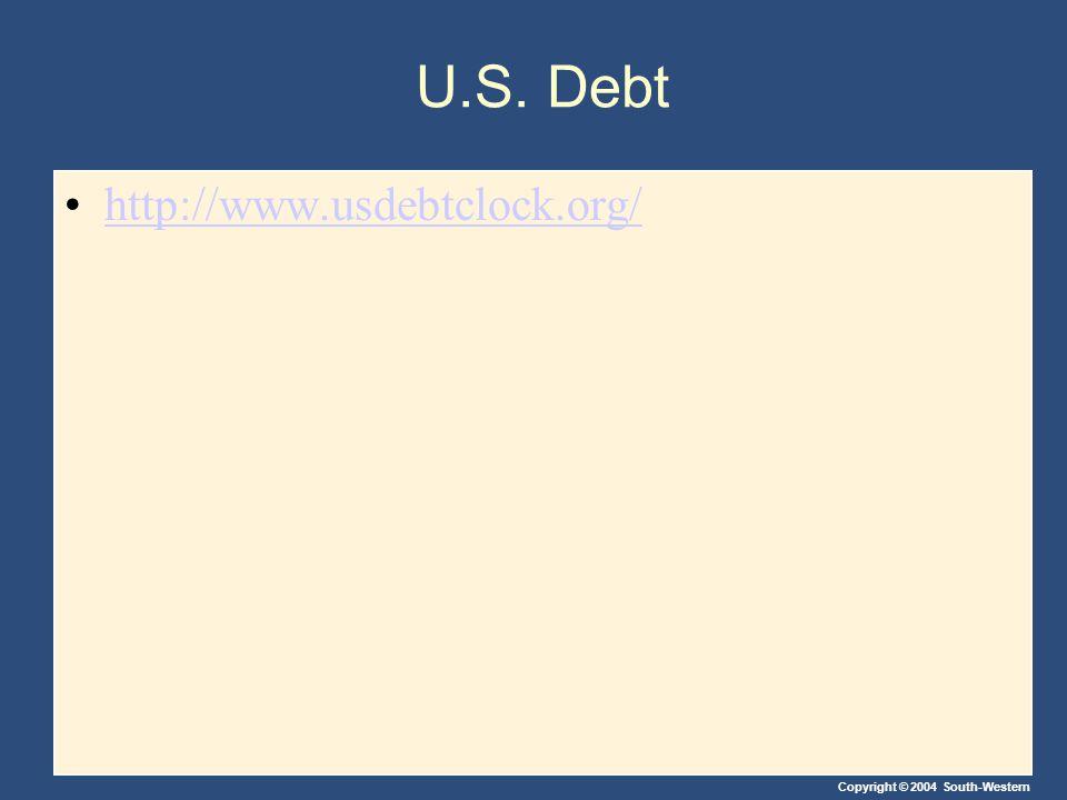 Copyright © 2004 South-Western U.S. Debt http://www.usdebtclock.org/