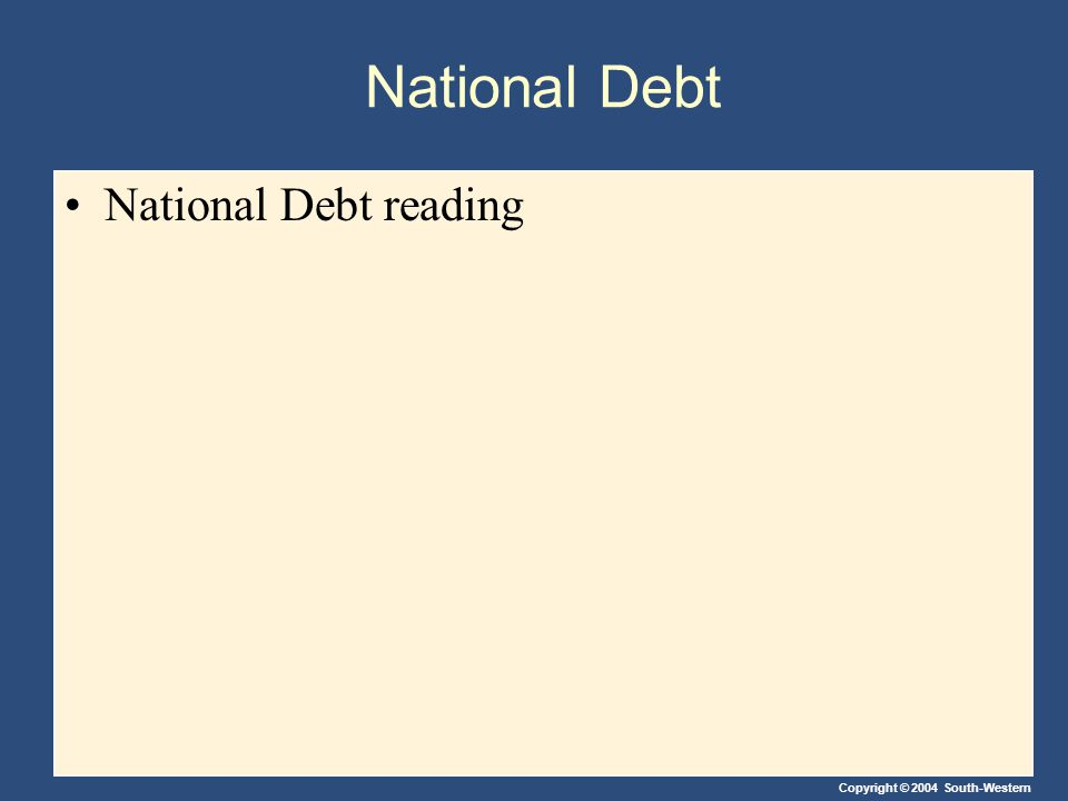 Copyright © 2004 South-Western National Debt National Debt reading