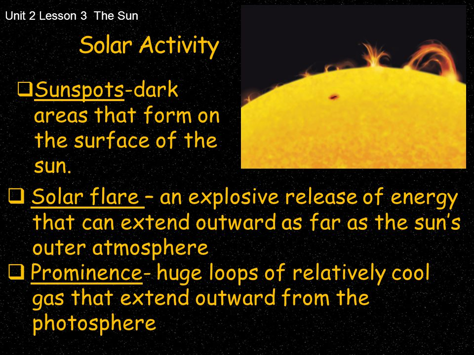 Solar Activity  Sunspots-dark areas that form on the surface of the sun. Unit 2 Lesson 3 The Sun  Solar flare – an explosive release of energy that