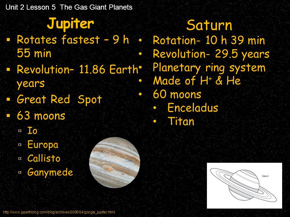 Jupiter  Rotates fastest – 9 h 55 min  Revolution– 11.86 Earth years  Great Red Spot  63 moons  Io  Europa  Callisto  Ganymede Saturn Rotation