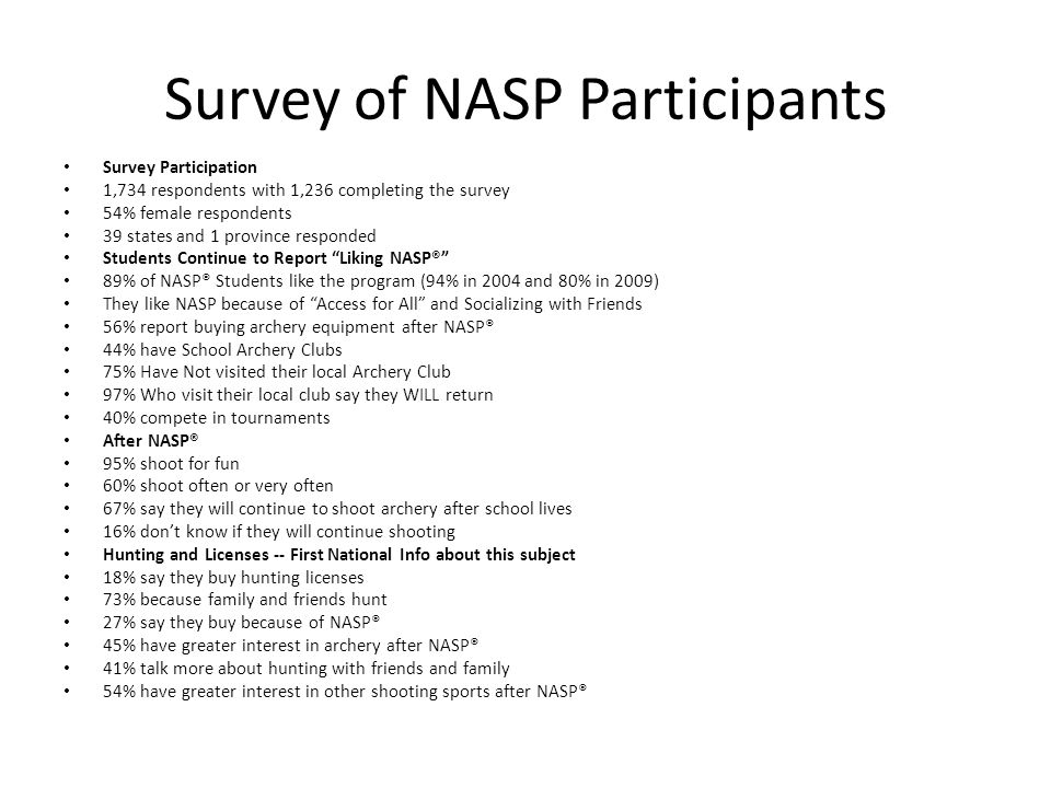 Survey of NASP Participants Survey Participation 1,734 respondents with 1,236 completing the survey 54% female respondents 39 states and 1 province re
