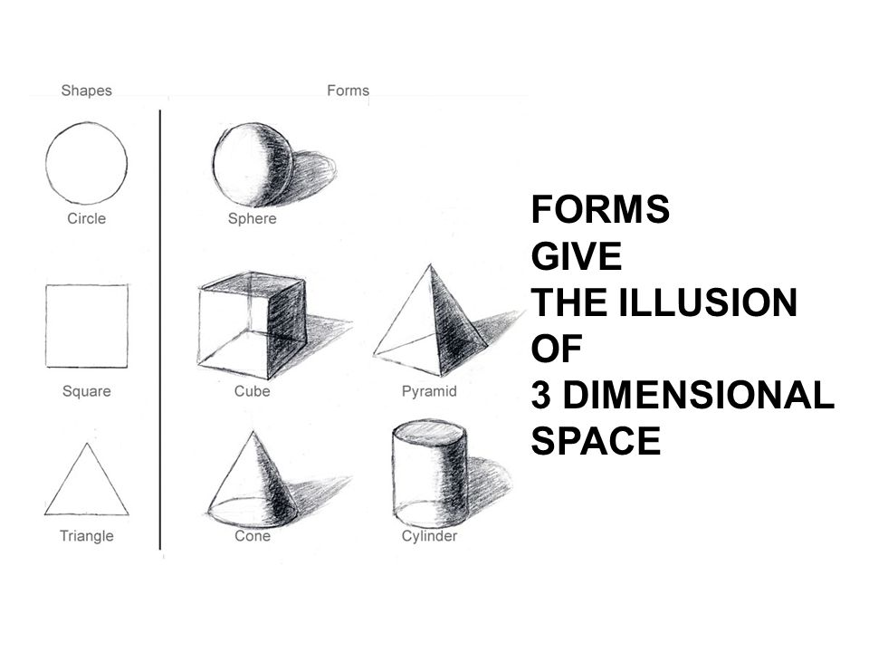 FORMS GIVE THE ILLUSION OF 3 DIMENSIONAL SPACE