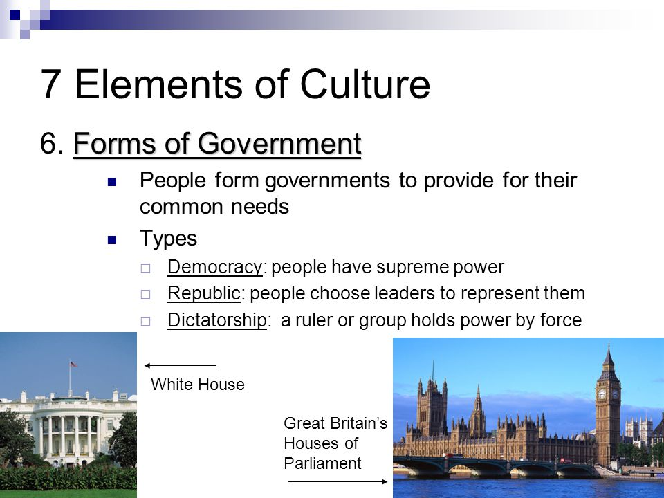 6. F FF Forms of Government People form governments to provide for their common needs Types DDemocracy: people have supreme power RRepublic: peopl
