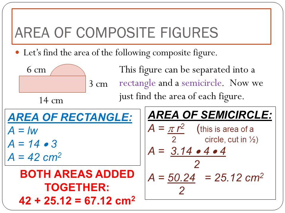 Let's find the area of the following composite figure. AREA OF COMPOSITE FIGURES 6 cm 3 cm 14 cm This figure can be separated into a rectangle and a s