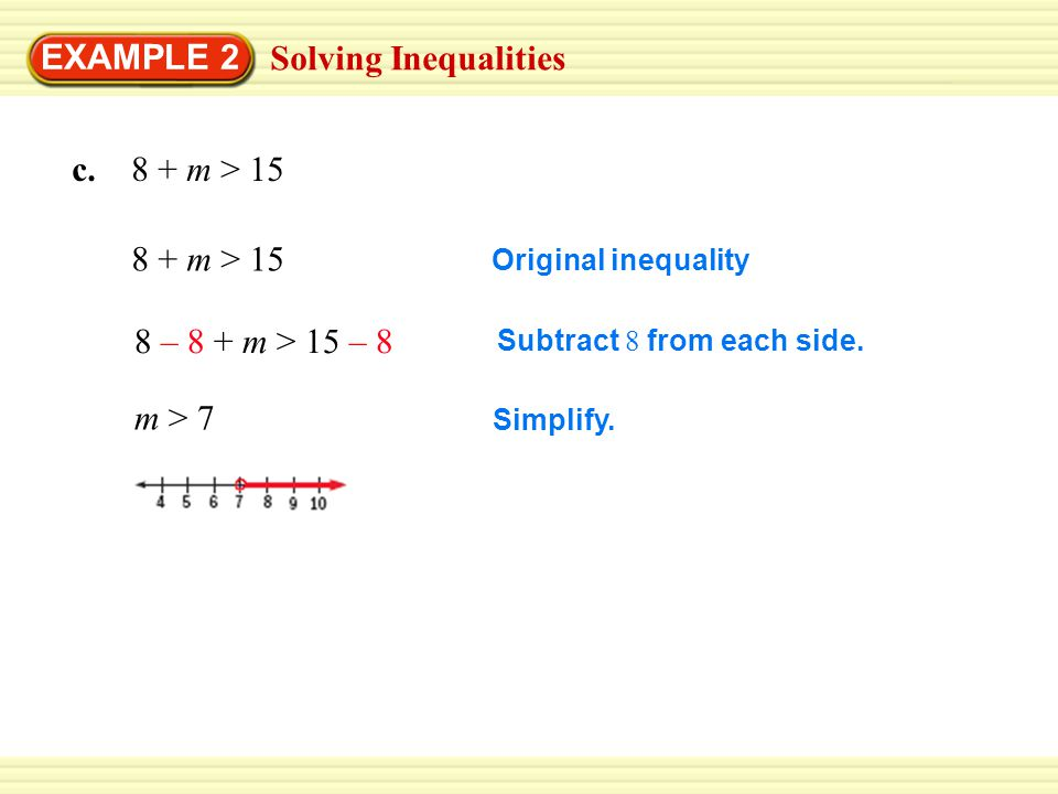 Solving Inequalities EXAMPLE 2 8 + m > 15 8 – 8 + m > 15 – 8 m > 7 Original inequality Subtract 8 from each side. Simplify. c. 8 + m > 15