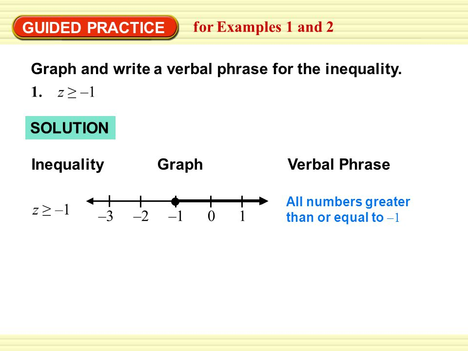 GUIDED PRACTICE for Examples 1 and 2 Graph and write a verbal phrase for the inequality. 1. z ≥ –1 SOLUTION InequalityGraphVerbal Phrase z ≥ –1 All nu
