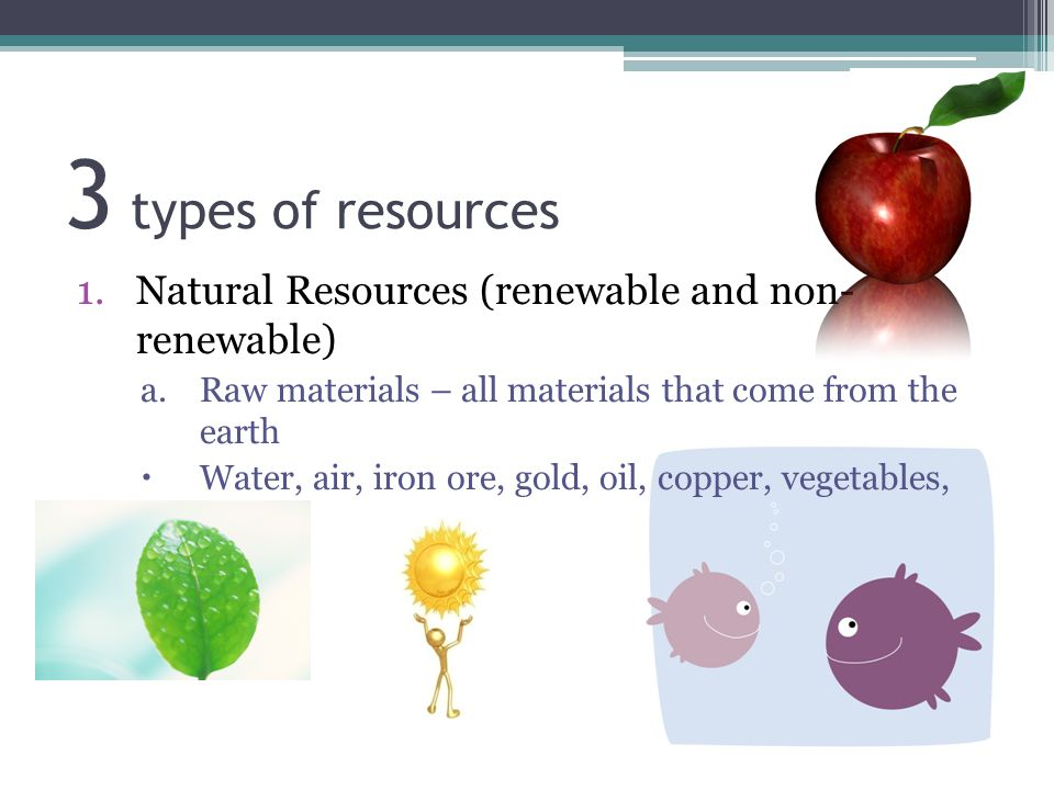 3 types of resources 1.Natural Resources (renewable and non- renewable) a.Raw materials – all materials that come from the earth  Water, air, iron or