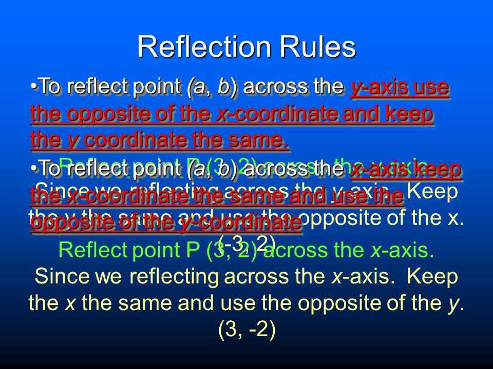 Reflection Rules To reflect point (a, b) across the y-axis use the opposite of the x-coordinate and keep the y coordinate the same.To reflect point (a