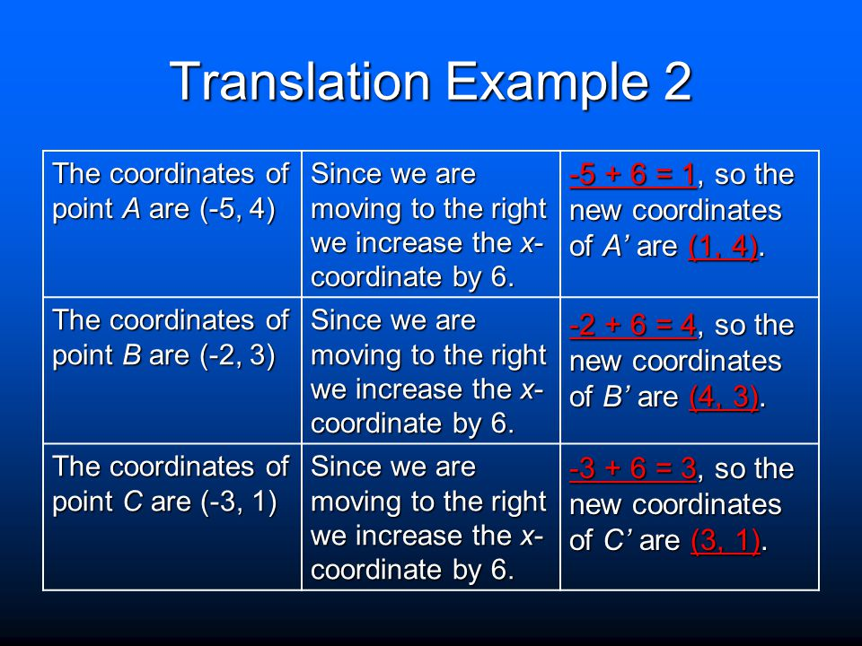 Translation Example 2 The coordinates of point A are (-5, 4) Since we are moving to the right we increase the x- coordinate by 6. The coordinates of p