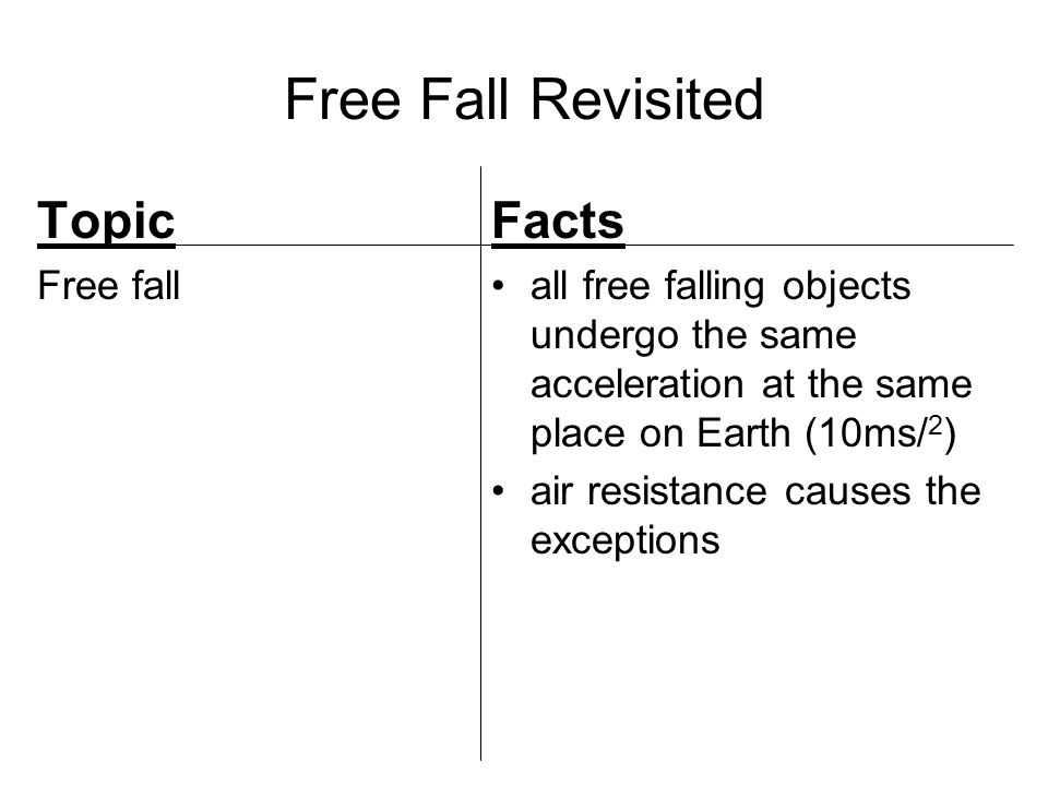 Free Fall Revisited Topic Free fall Facts all free falling objects undergo the same acceleration at the same place on Earth (10ms/ 2 ) air resistance causes the exceptions