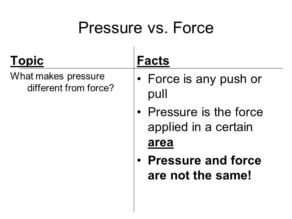 Pressure vs. Force Topic What makes pressure different from force.