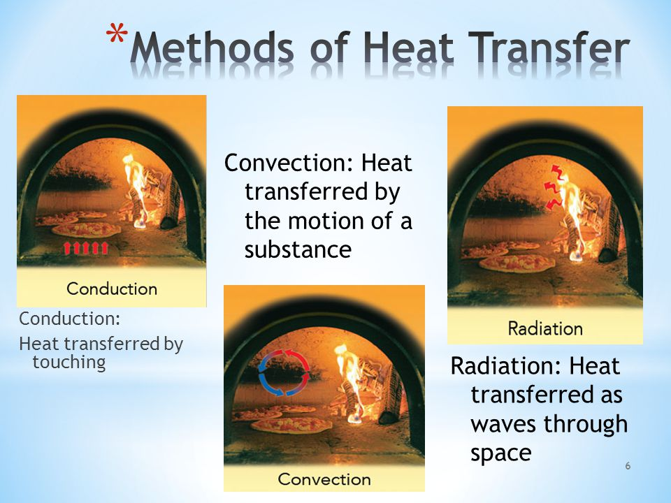 Conduction: Heat transferred by touching 6 Convection: Heat transferred by the motion of a substance Radiation: Heat transferred as waves through spac