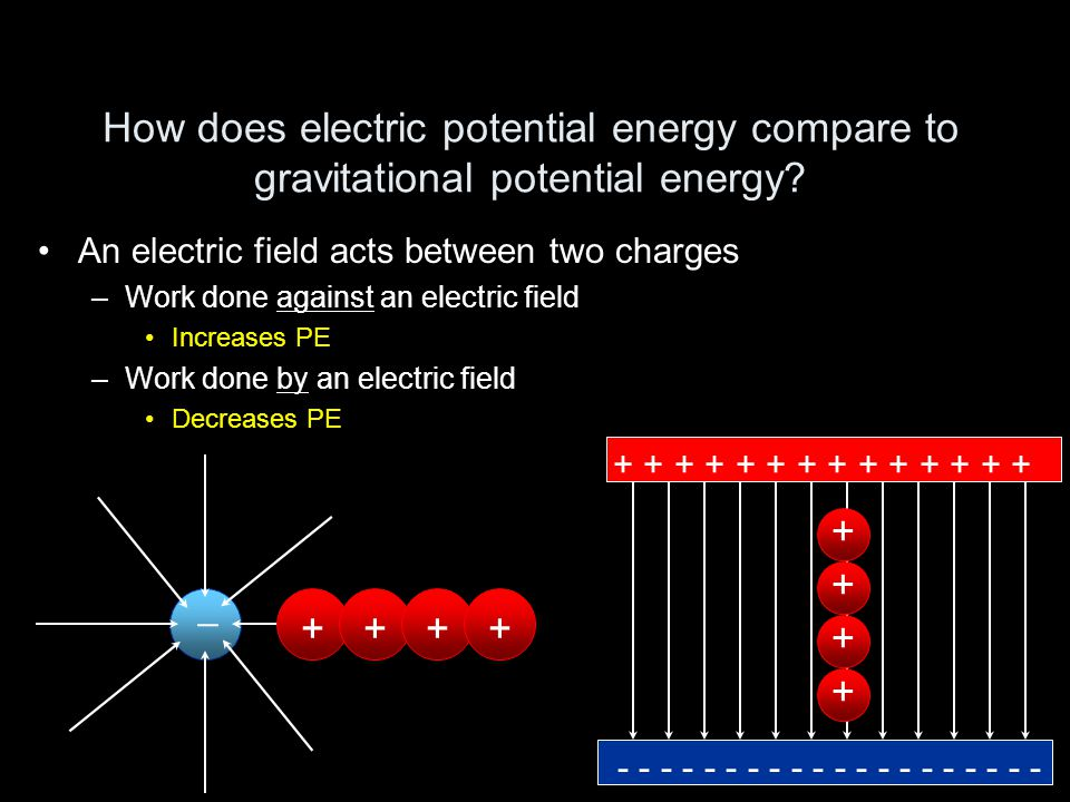 How does electric potential energy compare to gravitational potential energy.