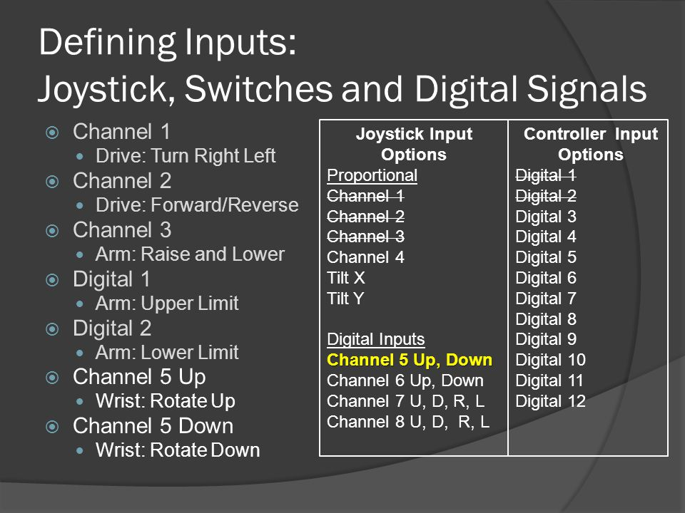 Defining Inputs: Joystick, Switches and Digital Signals  Channel 1 Drive: Turn Right Left  Channel 2 Drive: Forward/Reverse  Channel 3 Arm: Raise and Lower  Digital 1 Arm: Upper Limit  Digital 2 Arm: Lower Limit  Channel 5 Up Wrist: Rotate Up  Channel 5 Down Wrist: Rotate Down Joystick Input Options Proportional Channel 1 Channel 2 Channel 3 Channel 4 Tilt X Tilt Y Digital Inputs Channel 5 Up, Down Channel 6 Up, Down Channel 7 U, D, R, L Channel 8 U, D, R, L Controller Input Options Digital 1 Digital 2 Digital 3 Digital 4 Digital 5 Digital 6 Digital 7 Digital 8 Digital 9 Digital 10 Digital 11 Digital 12