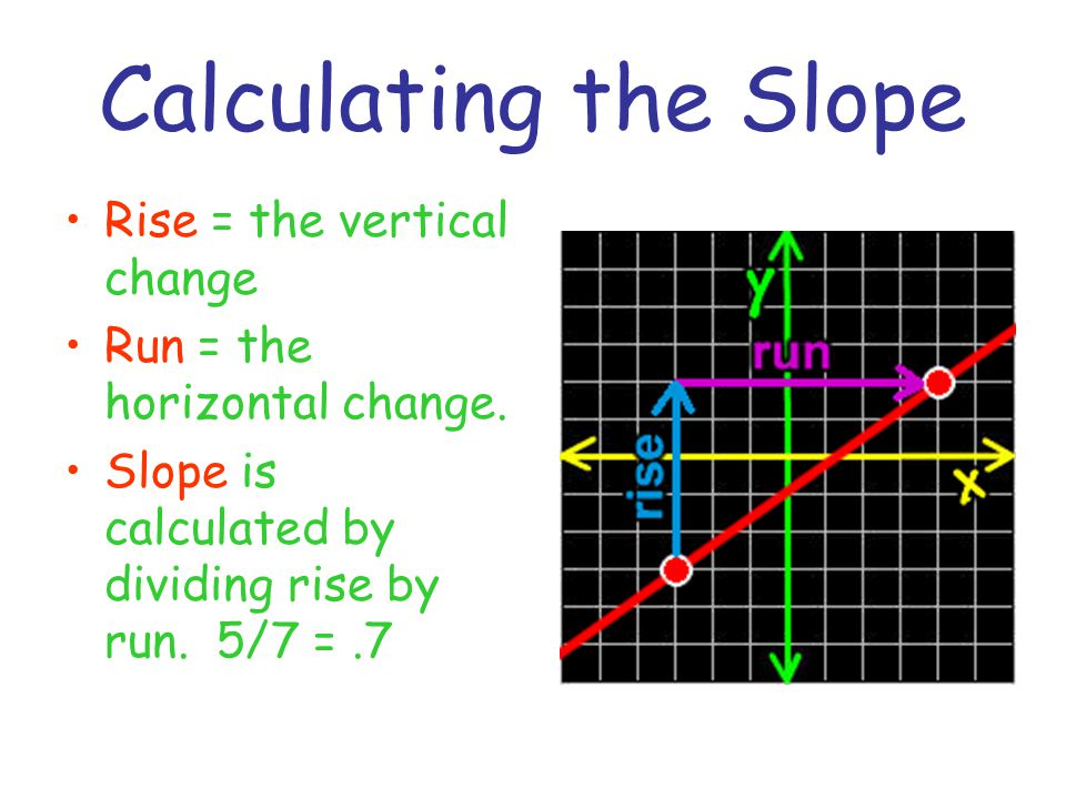 Calculating the Slope Rise = the vertical change Run = the horizontal change. Slope is calculated by dividing rise by run. 5/7 =.7