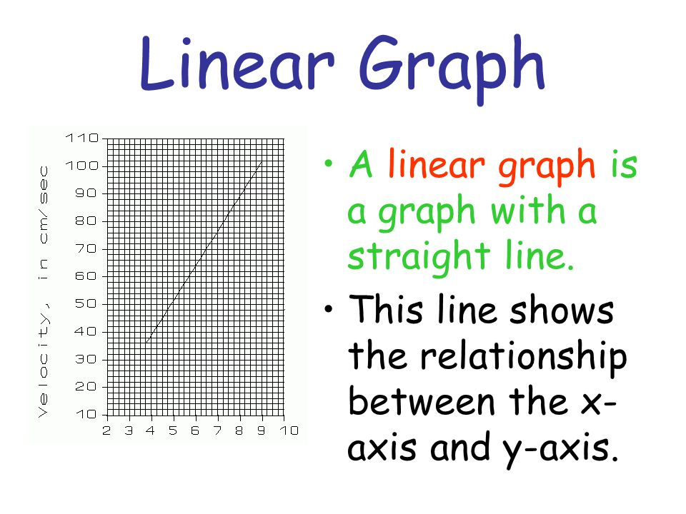 Nonlinear Graph A nonlinear graph is any graph that does not use a straight line.