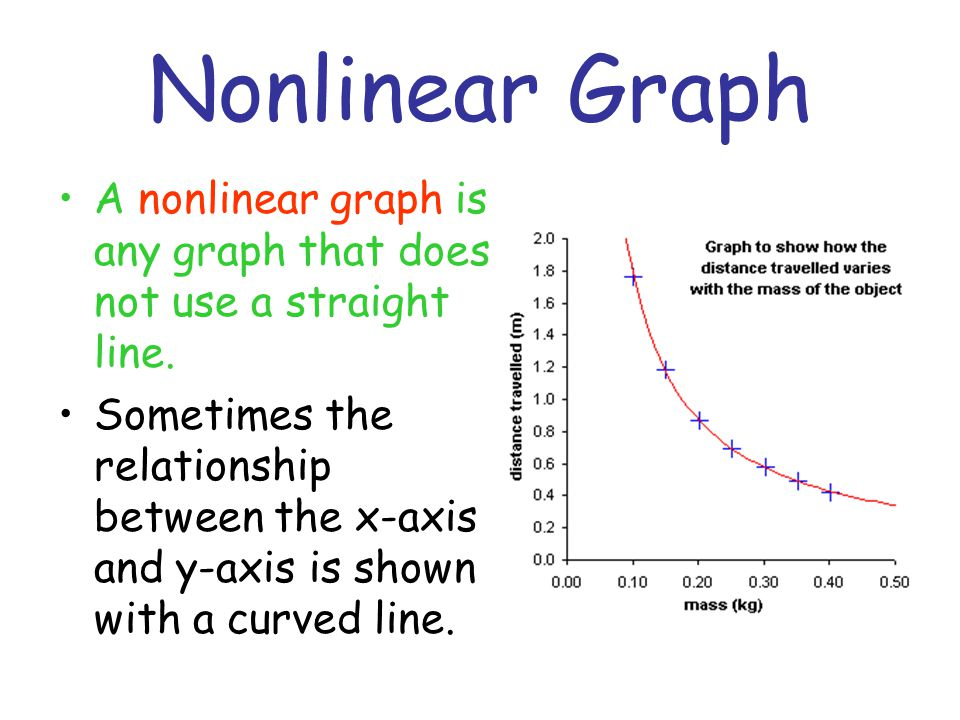 Direct Nonlinear The line on a direct nonlinear curves upward.