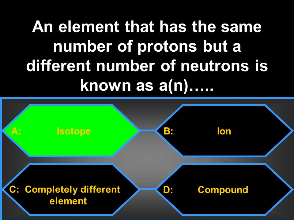 A: Isotope C: Completely different element B: Ion D: Compound An element that has the same number of protons but a different number of neutrons is kno