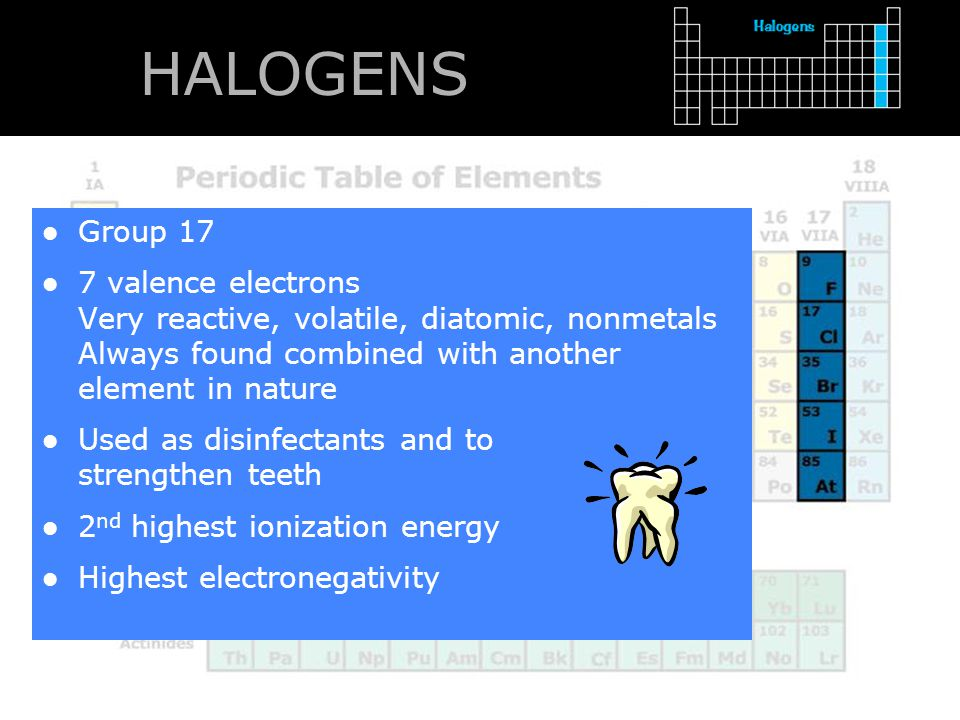 HALOGENS Group 17 7 valence electrons Very reactive, volatile, diatomic, nonmetals Always found combined with another element in nature Used as disinf