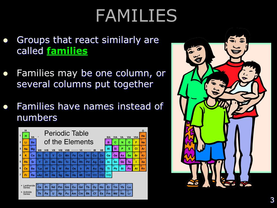 3 FAMILIES Groups that react similarly are called Groups that react similarly are called families be one column, or several columns put together Famil