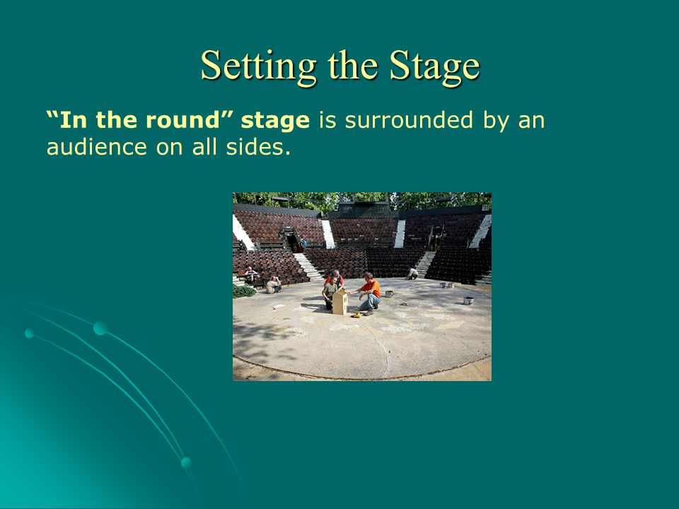 In the round stage is surrounded by an audience on all sides. Setting the Stage