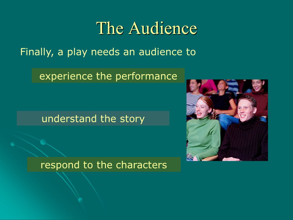 Finally, a play needs an audience to experience the performance understand the story respond to the characters The Audience