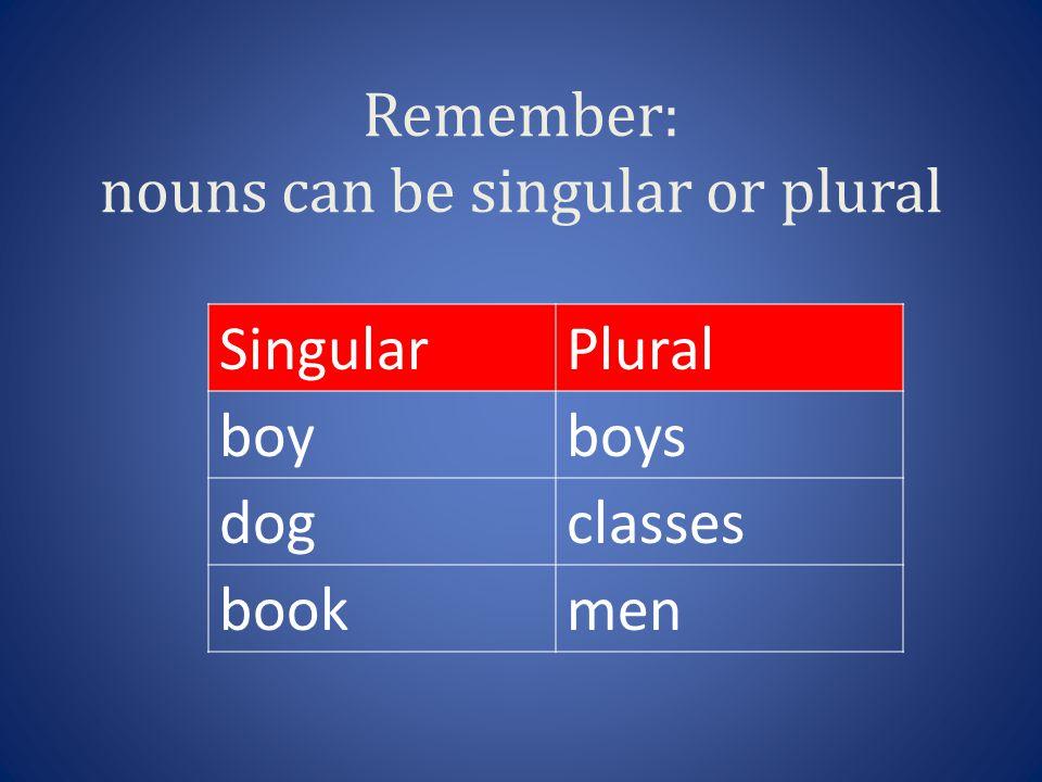 Remember: nouns can be singular or plural SingularPlural boyboys dogclasses bookmen