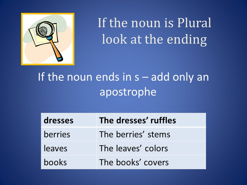 If the noun is Plural look at the ending If the noun ends in s – add only an apostrophe dressesThe dresses' ruffles berriesThe berries' stems leavesTh