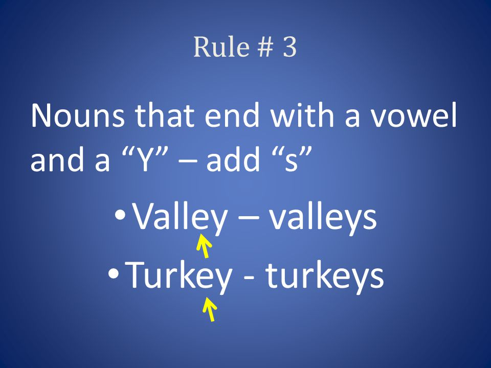 """Rule # 3 Nouns that end with a vowel and a """"Y"""" – add """"s"""" Valley – valleys Turkey - turkeys"""