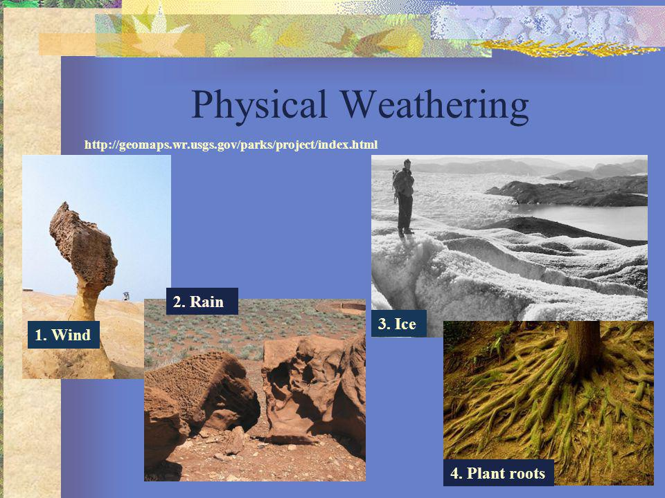 Physical Weathering http://geomaps.wr.usgs.gov/parks/project/index.html 1.