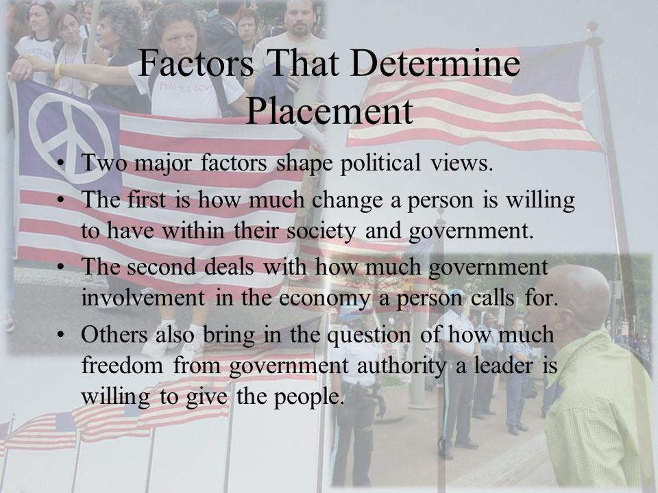 Factors That Determine Placement Two major factors shape political views. The first is how much change a person is willing to have within their societ