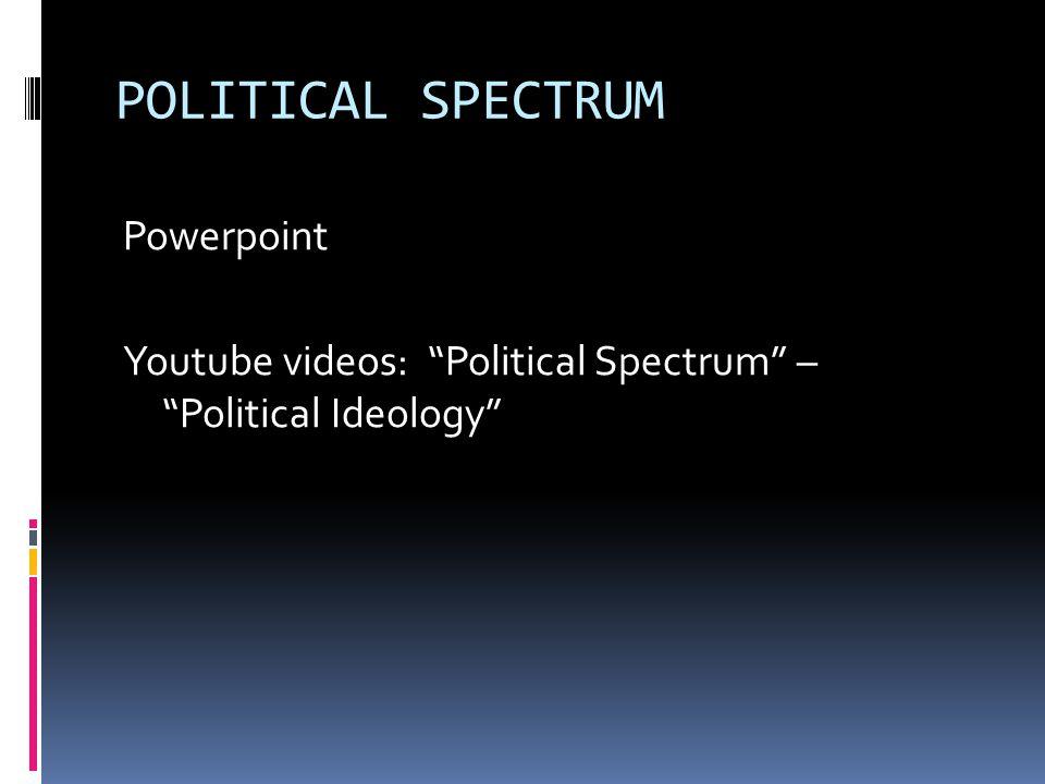"POLITICAL SPECTRUM Powerpoint Youtube videos: ""Political Spectrum"" – ""Political Ideology"""